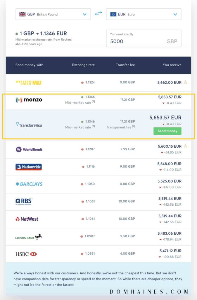 Transferwise monzo GBP to EUR example rate