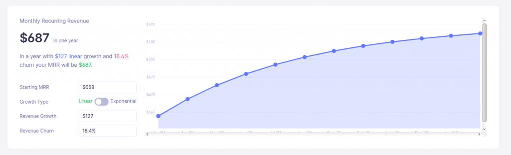 Growth SiteBuddy Dashboard
