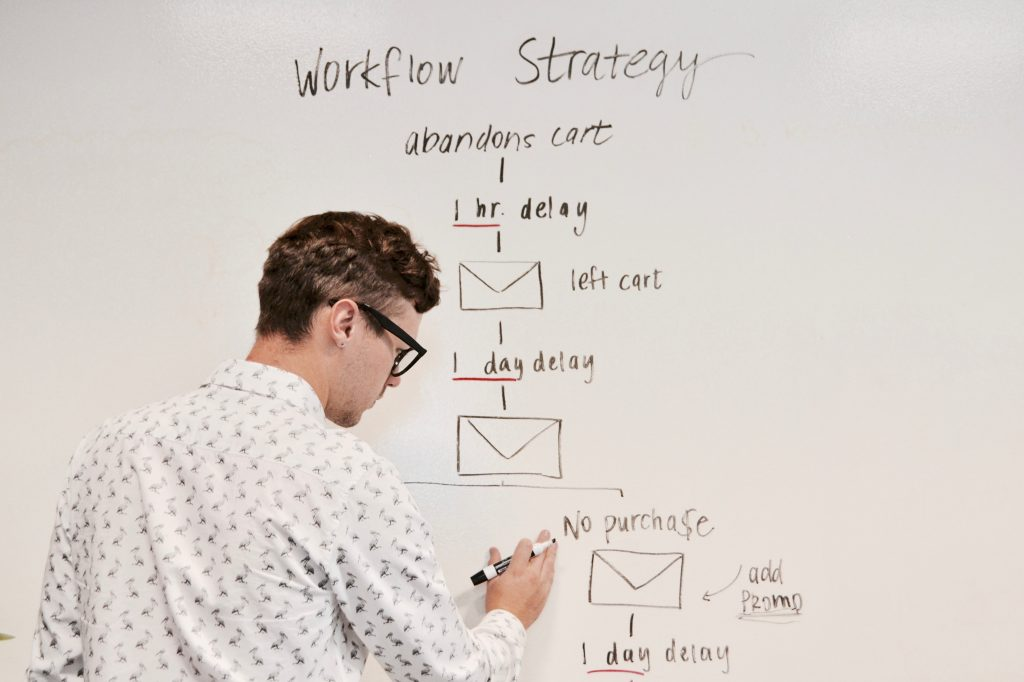 e marketing planning - workflow strategy